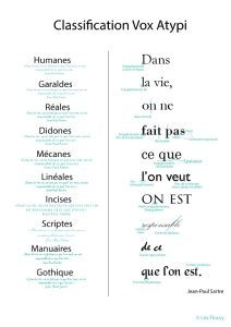classification vox atypi